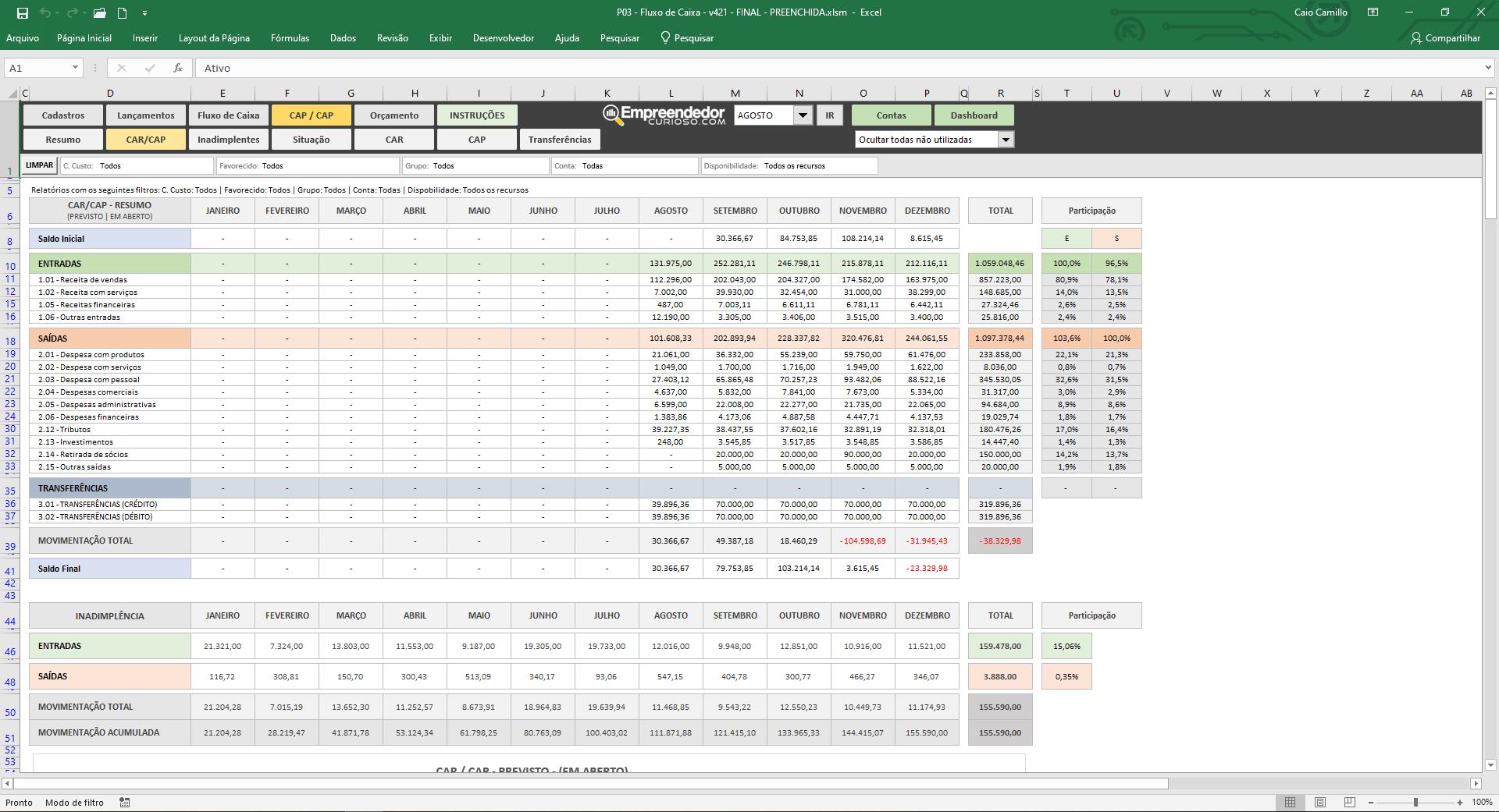 planilha de fluxo de caixa, controle financeiro - Controle de contas a pagar e contas a receber - Previsão de caixa.