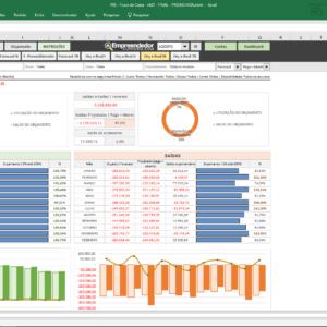 Planilha de fluxo de caixa - Controle financeira - Planejamento Orçamentário - Budget e Forecast - Orçado x realizado