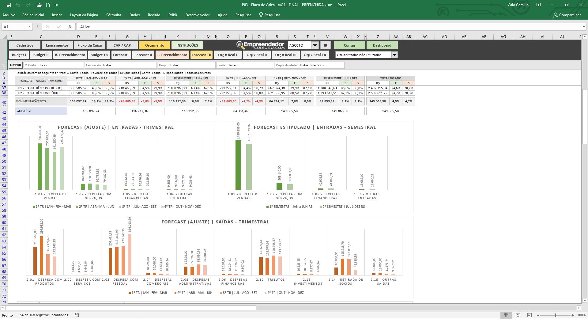 Planilha de fluxo de caixa - Controle financeira - Planejamento Orçamentário - Budget e Forecast