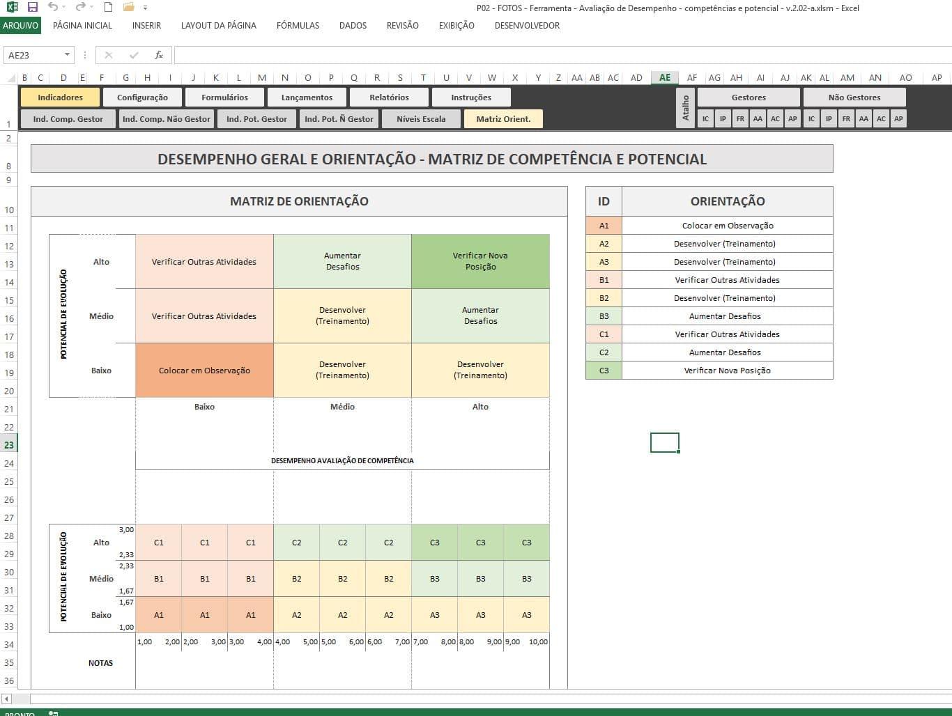 Matriz Nine box - Planilha de avaliação de desempenho