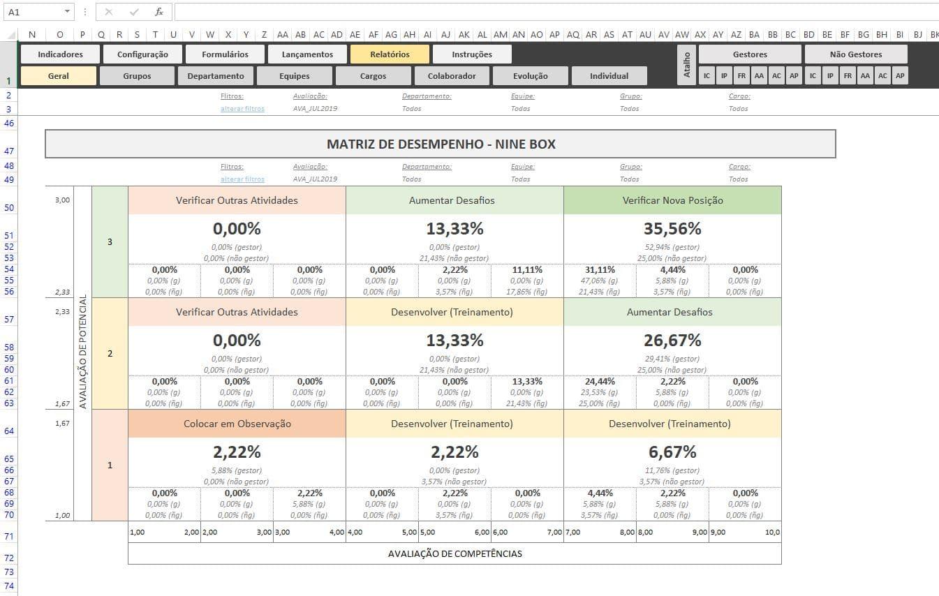 Ninebox - Planilha de avaliação de desempenho