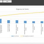 Planilha Ciclo PDCA – Gráfico de Pareto 1