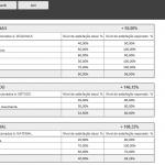 Planilha Ciclo PDCA – Planejamento