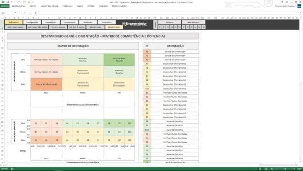 Ninebox – Matriz de Desempenho – Planilha de avaliação de desempenho de funcionário