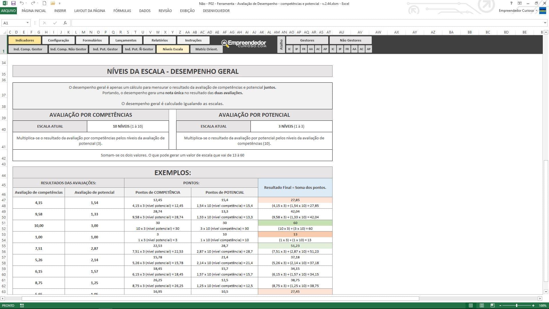 Planilha de avaliação de desempenho de funcionário - Nível de escala de desempenho geral da avaliação