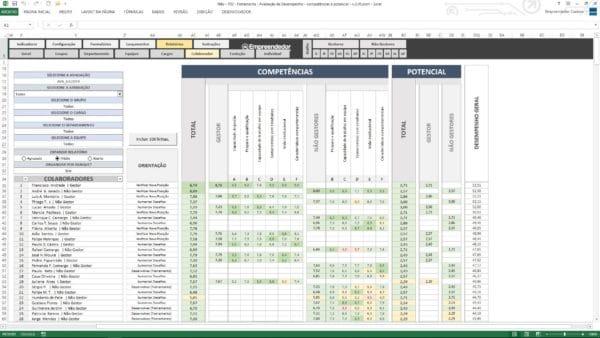 Relatório Individual por Colaborador – Ranque – Planilha de avaliação de desempenho de funcionário