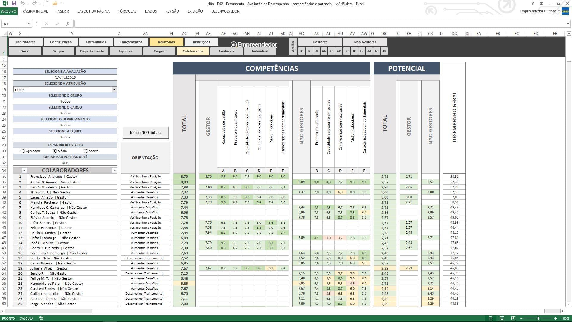 Planilha de avaliação de desempenho de funcionário - Relatório Individual por Colaborador - Ranque