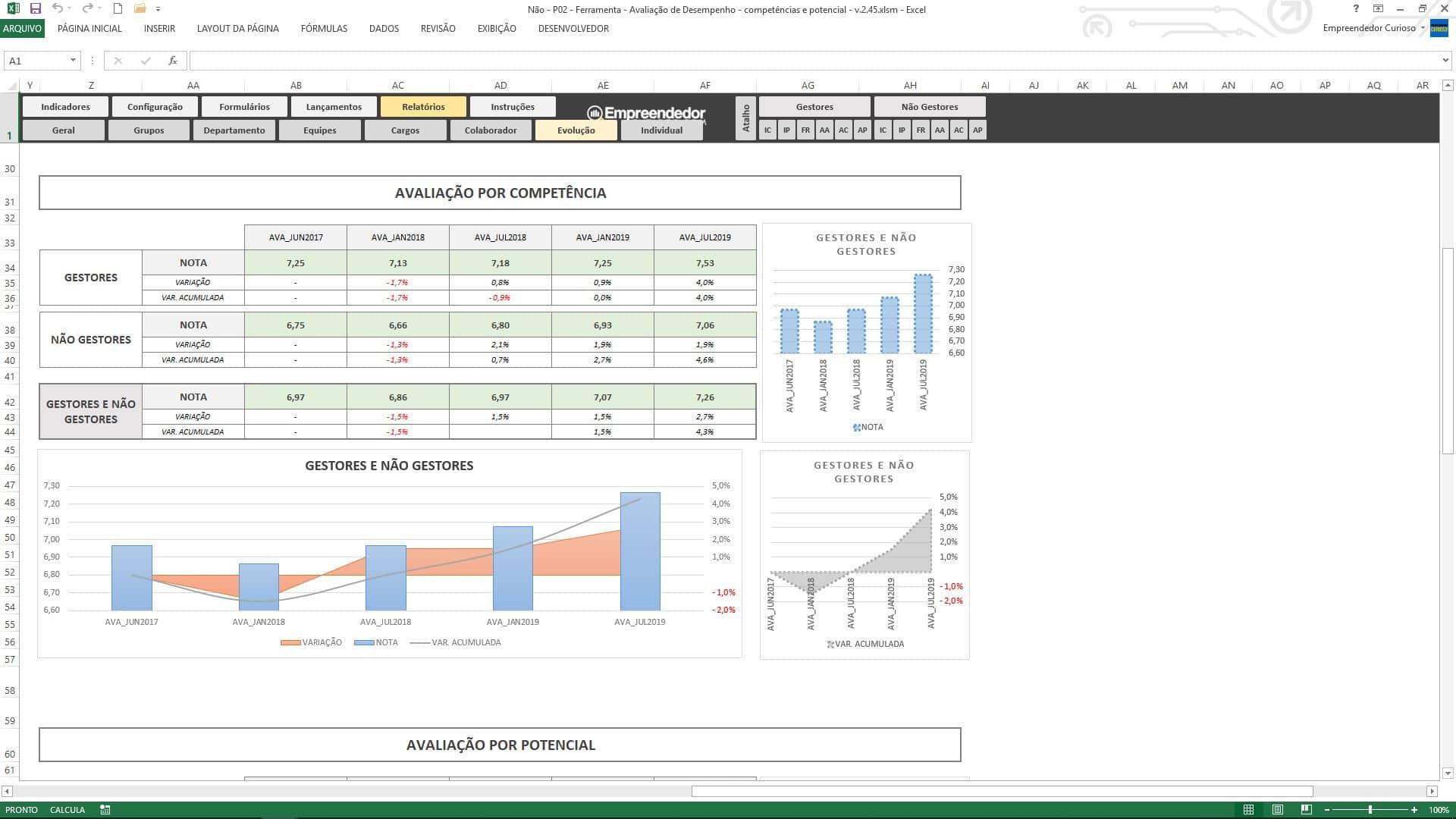 Planilha de avaliação de desempenho de funcionário - Modelo de Evolução do Desempenho de Funcionários
