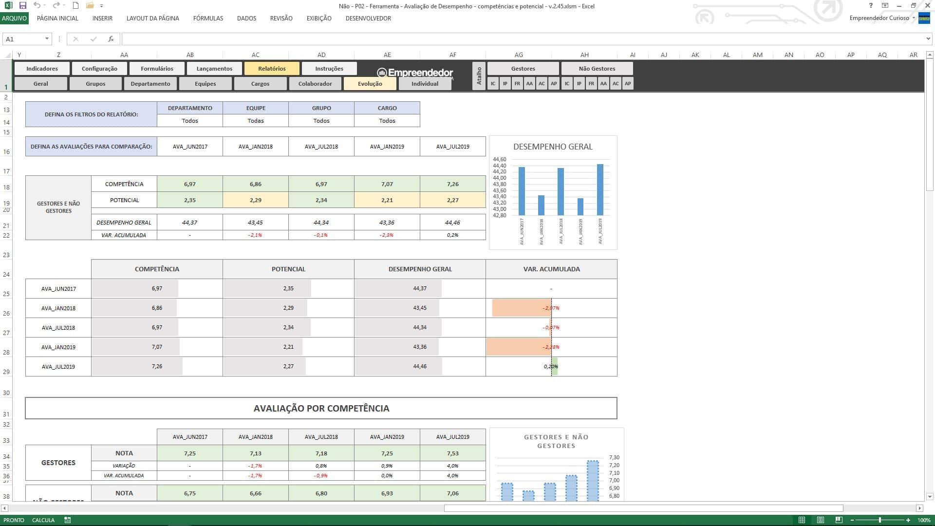 Planilha de avaliação de desempenho de funcionário - Relatório de Evolução do Desempenho de Funcionários