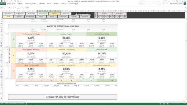 Ninebox – Matriz de Desempenho Geral – Planilha de avaliação de desempenho de funcionário