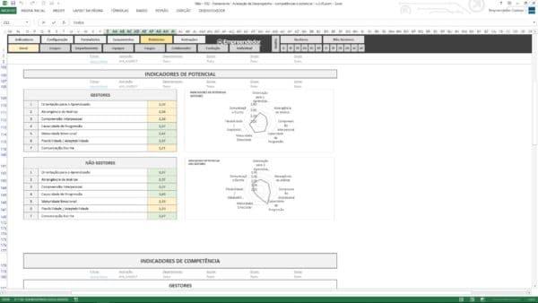 Indicadores de Potencial – Relatório Geral – Planilha de avaliação de desempenho de funcionário