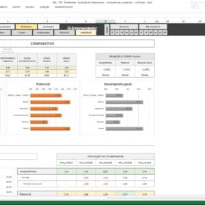 Planilha de avaliação de desempenho de funcionário - Comparação Interna do Desempenho do Funcionário