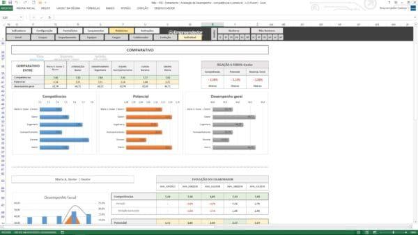 Comparação Interna do Desempenho do Funcionário – Planilha de avaliação de desempenho de funcionário