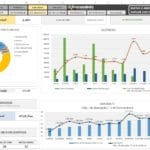Planilha Indicadores de RH em Excel – Todos Indicadores de Recursos Humanos – Pronta para uso.