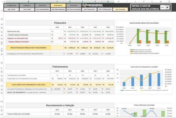 Indicadores Financeiros de RH – Planilha Indicadores de RH em Excel – Financeiro e Treinamentos.