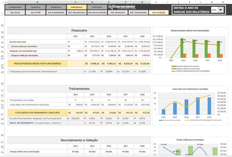 Indicadores Financeiros de RH - Planilha Indicadores de RH em Excel - Financeiro e Treinamentos.