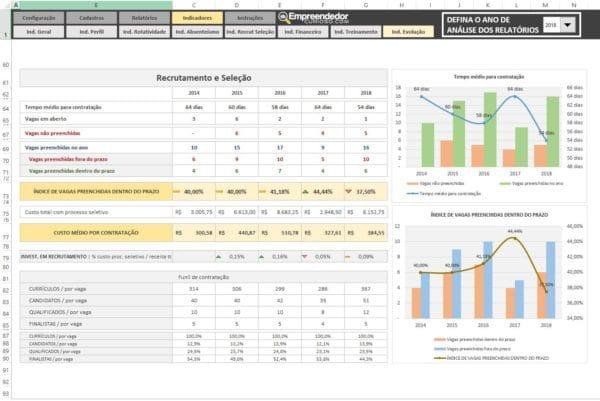 Indicadores de Recrutamento e Seleção – Relatório de processo seletivo – Indicadores de RH em Excel – Evolução – Investimento em recrutamento e seleção
