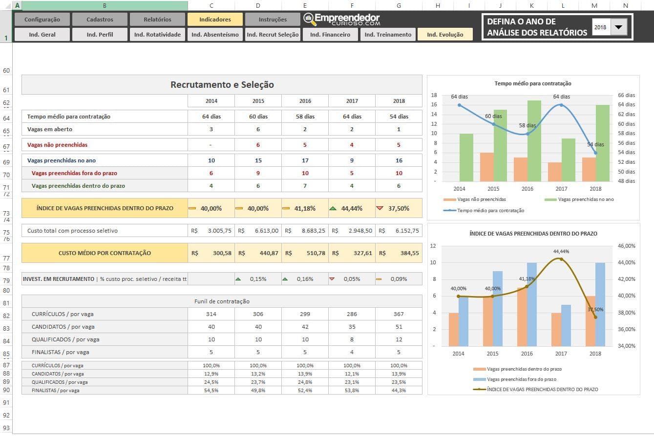 Indicadores de Recrutamento e Seleção - Relatório de processo seletivo - Indicadores de RH em Excel - Evolução - Investimento em recrutamento e seleção