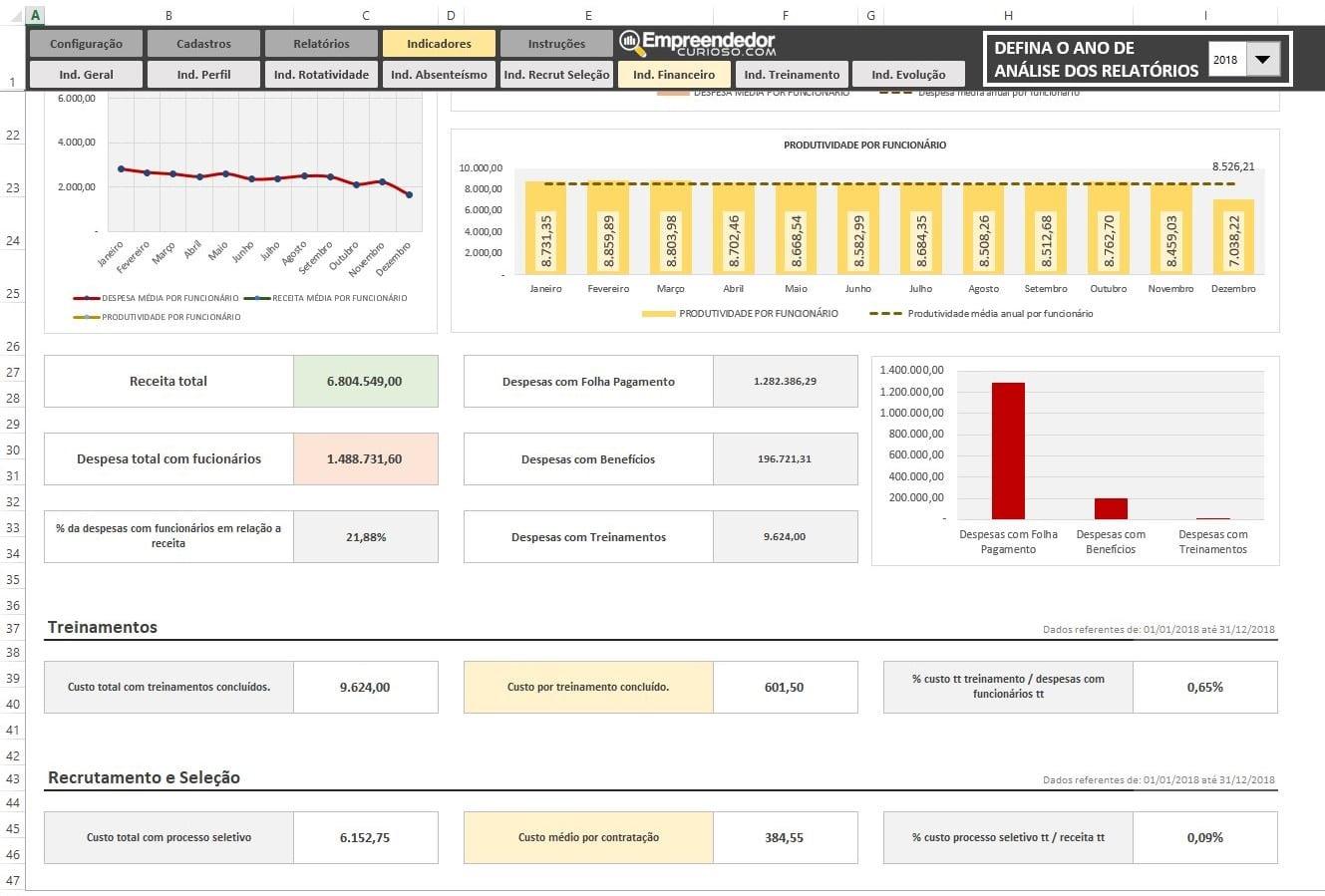 Indicadores Financeiros de RH - Planilha Indicadores de RH em Excel - 2
