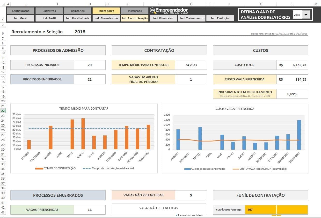 Indicadores de Recrutamento e Seleção - Relatório de processo seletivo - Indicadores de RH em Excel.