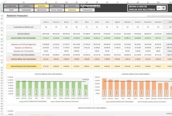 Indicadores Financeiros de RH – Planilha Indicadores de RH em Excel – Relatório