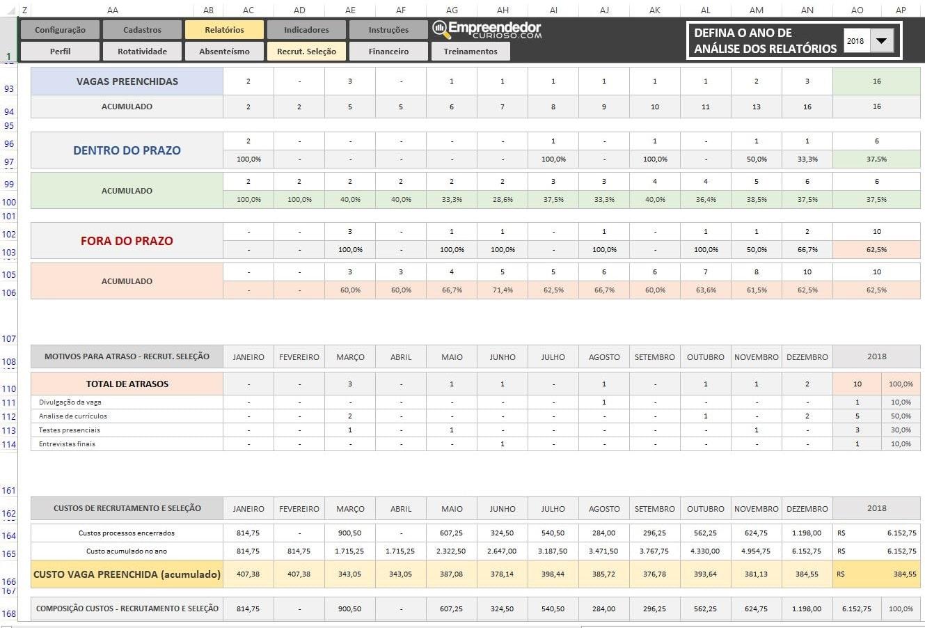 Indicadores de Recrutamento e Seleção - Relatório de processo seletivo - Indicadores de RH em Excel - vaga dentro do prazo - custo vaga preenchita.