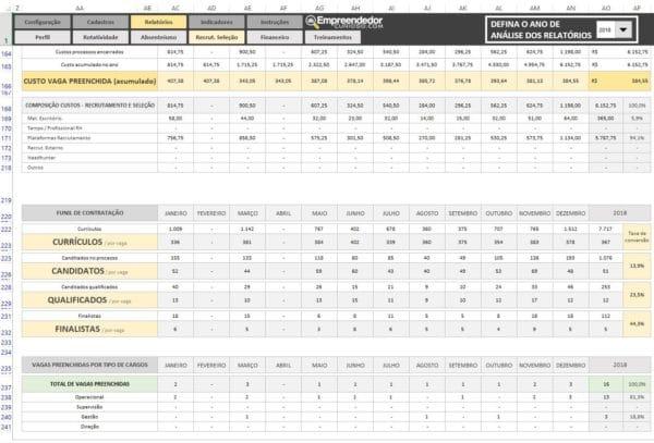 Indicadores de Recrutamento e Seleção – Relatório de processo seletivo – Indicadores de RH em Excel – Evolução – Funil de contratação.