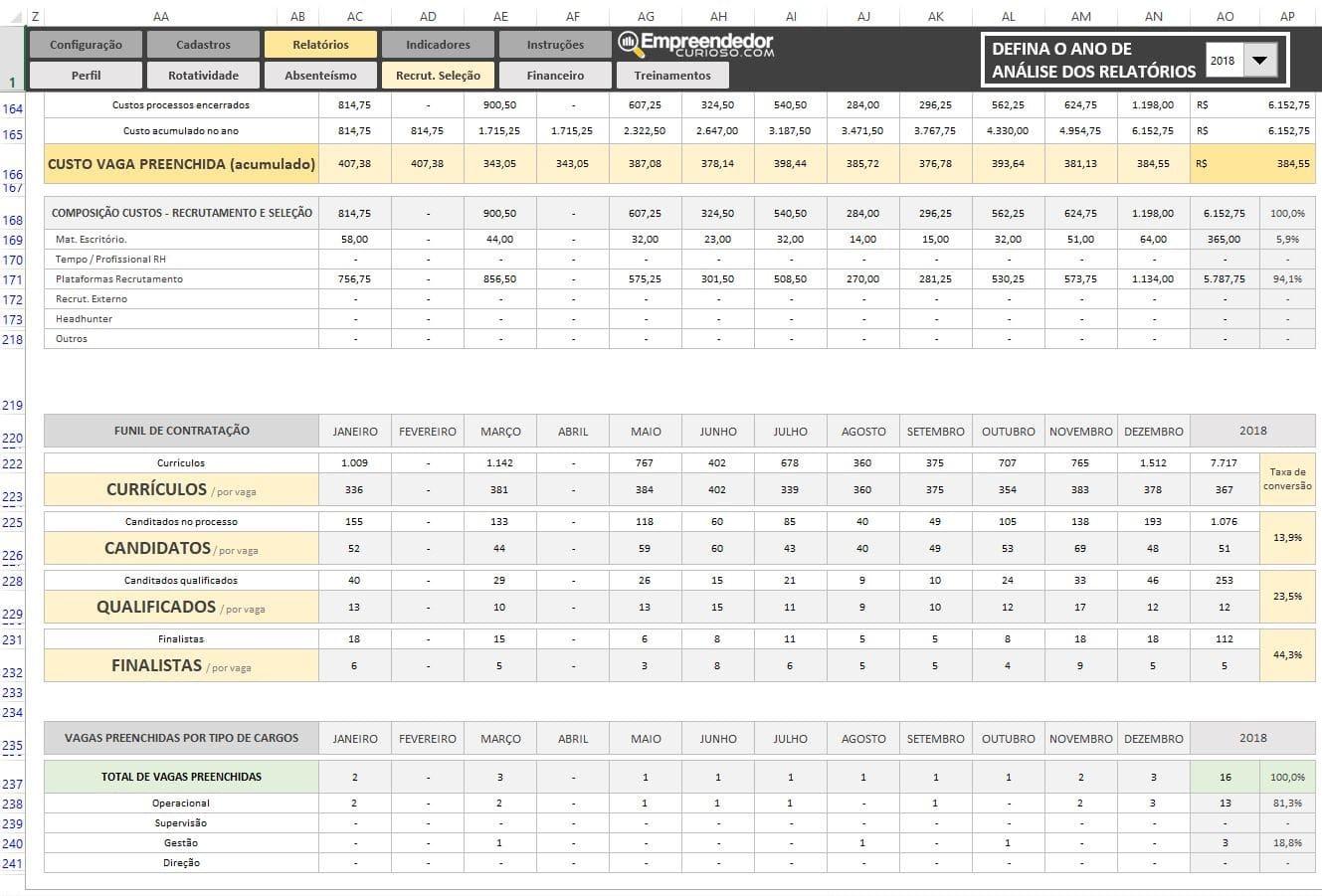 Indicadores de Recrutamento e Seleção - Relatório de processo seletivo - Indicadores de RH em Excel - Evolução - Funil de contratação.